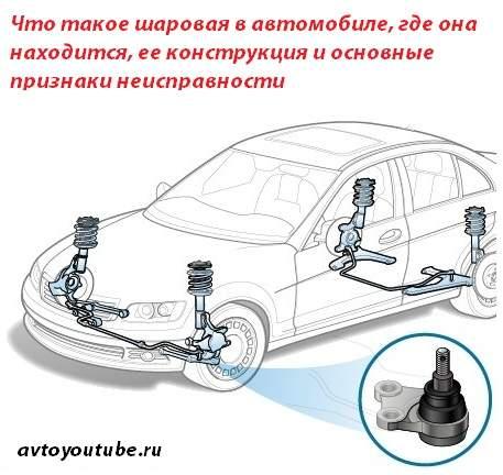 Что такое шаровая в автомобиле