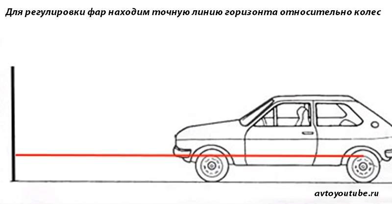 Для регулировки фар автомобиля находим точную линию горизонта относительно колес