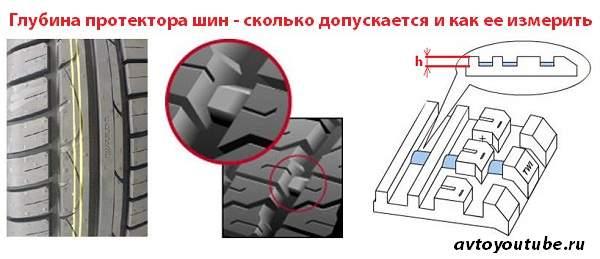 Глубина протектора шин - сколько допускается и как ее измерить
