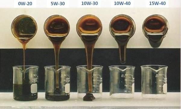 Вязкость моторного масла при низких температурах