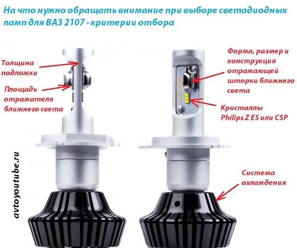 Критерии подбора светодиодной диодной лампы для Ваз 2107 или на что нужно обращать внимание при ее покупке
