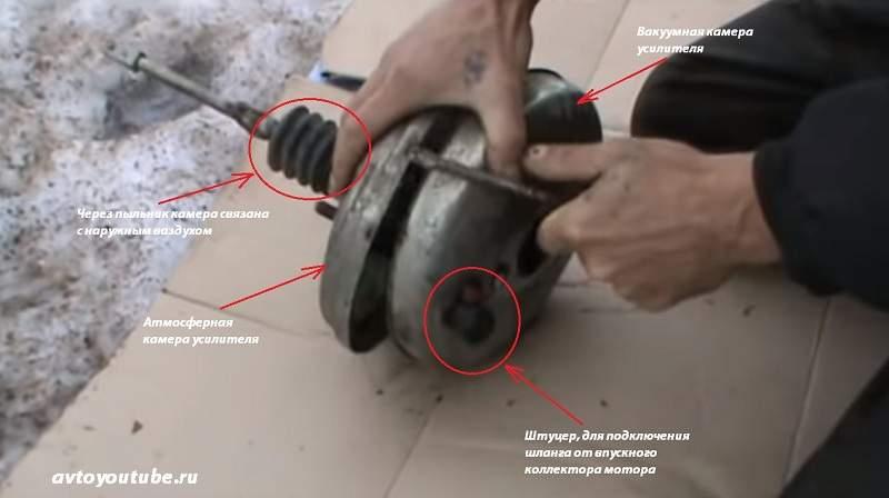 Корпус вакуумного усилителя тормозов ВАЗ 2106-07