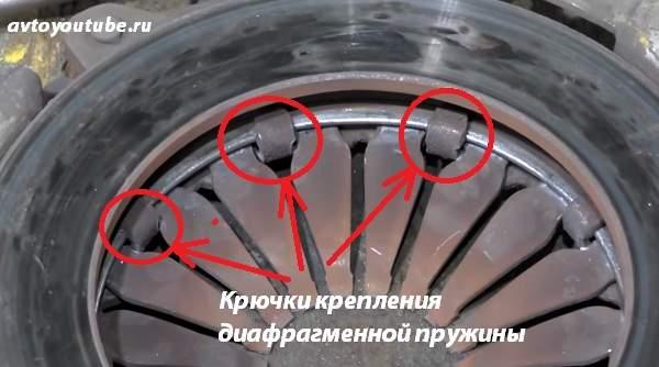 Как крепится диафрагменная пружина сцепления к корзине