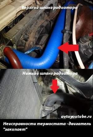 Неисправности термостата – двигатель автомобиля перегревается, «закипает»