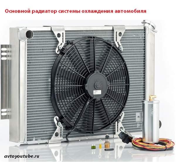 Основной радиатор с вентилятором системы охлаждения автомобиля