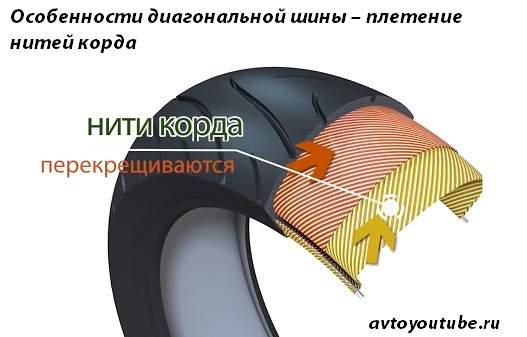Особенности диагональной шины – плетение нитей корда