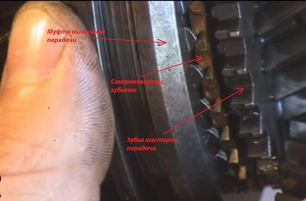Как работает синхронизатор коробки передач