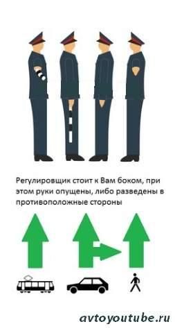 Жест регулировщика  - руки разведены в сторону, можно двигаться в сторону левого или правого бока