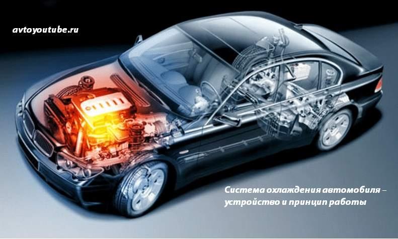 Система охлаждения автомобиля – устройство и принцип работы