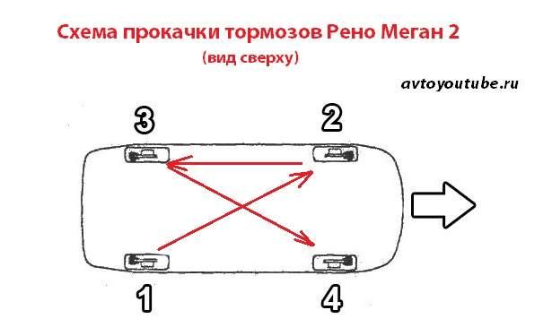 схема прокачки тормозов с абс Рено Меган 2