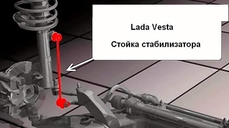 Диагностируем подвеску - стойка стабилизатора Лада Веста