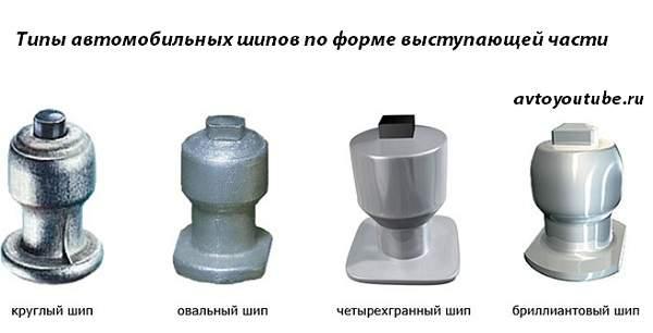 Типы автомобильных шипов по форме выступающей части
