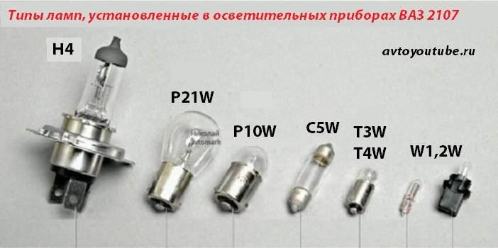 Лампы, применяемые в автомобиле ВАЗ 2107