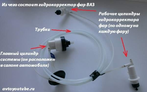 Из чего состоит гидрокорректор фар ВАЗ