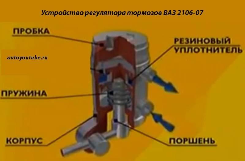 Устройство регулятора тормозов ВАЗ 2106-07