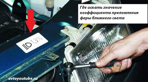 Для точной настройки противотуманной фары берем коэффициент преломления головной оптики