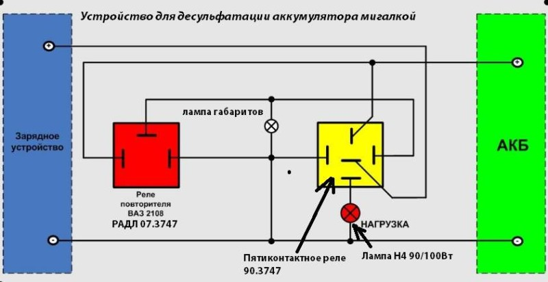 Устройство для десульфатации аккумулятора моргалкой