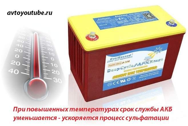 При повышенных температурах срок службы АКБ уменьшается - ускоряется процесс сульфатации