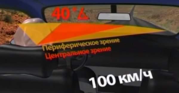 Как влияют очки для вождения ночью с широкой оправой на периферийное зрение водителя