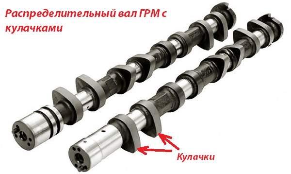 Кулачки распредвала толкают клапана на открытие напрямую или через гидрокомпенсаторы