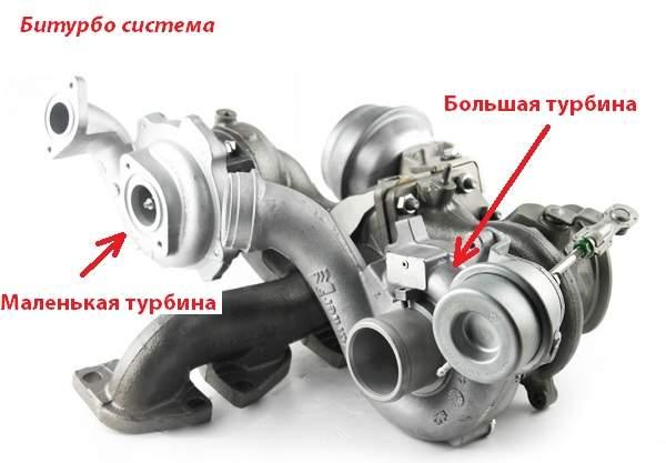 Двигатели битурбо используют две турбины разного размера