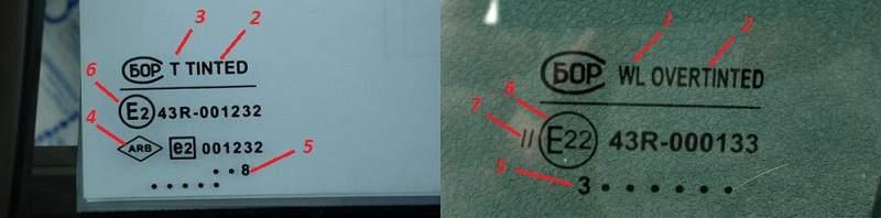 Расшифровываем маркировку стекол БОР
