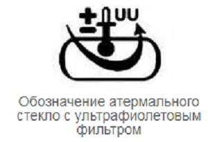 Изображение градусника и букв UU – расшифровка