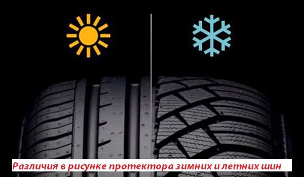 Различия в рисунке протектора зимних и летних шин